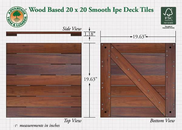 decking-tiles-diagramFSC