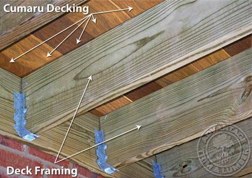 Pressure Treated Lumber For Deck Framing Advantagelumber