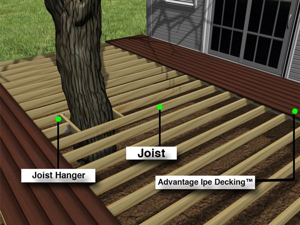Pro Installation Tip: How to Frame Your Deck Around a Tree ...
