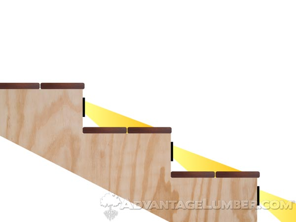 Installing recessed shaded or louvered deck lights onto stair risers directs light down. This allows anyone, especially children to ascend stairs without being blinded.