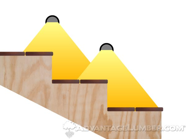 If you install a post light that's centered above the riser, you can illuminate two steps at once. This can save you time and money when buying and installing deck lights.