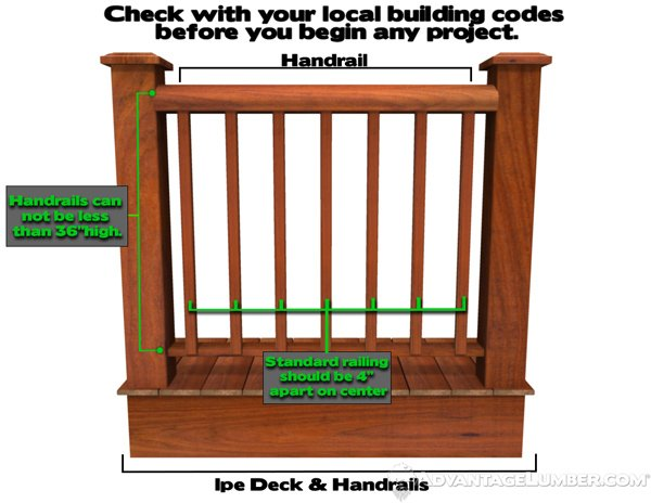 Railings keep you and your family safe.