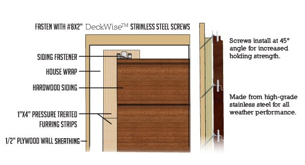 The DeckWise™ Hidden Siding Fasteners leave you with a fastener free surface!