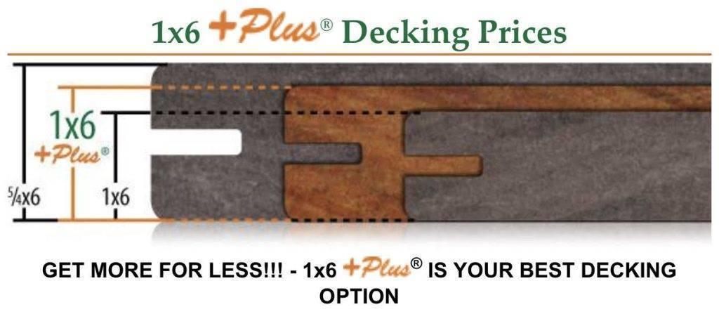 metric decking